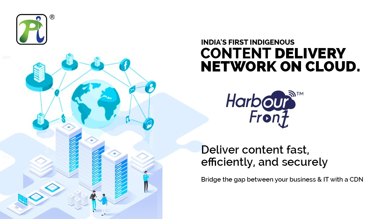 Harbour1 Cloud Backup as a Service Banner