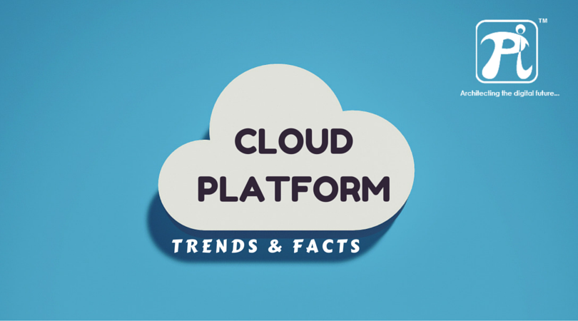 Industry Adoption to Cloud Platform (1)